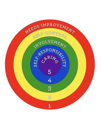 LevelsOfResponsibilityChart-01